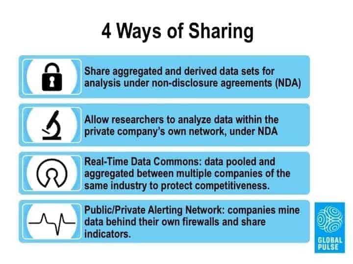four ways of sharing data diagram