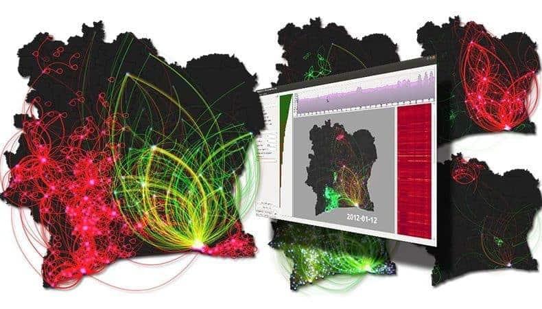 visualisation image