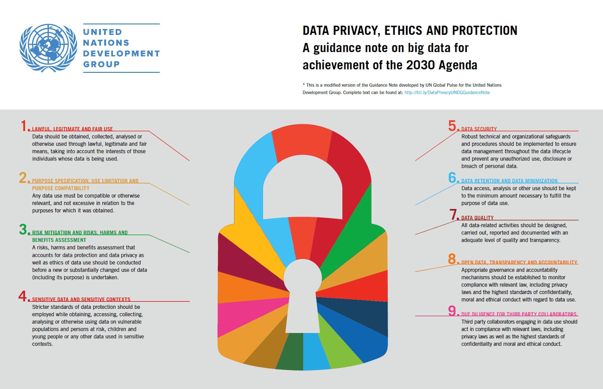 Dunia Pasca Privasi Data dan Manajemen Hak Atas Data