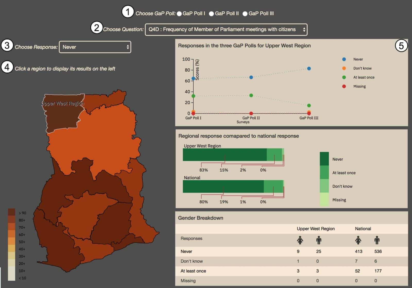 Using Interactive Visualisations To Inform Governance And Peace Targets In Ghana 7
