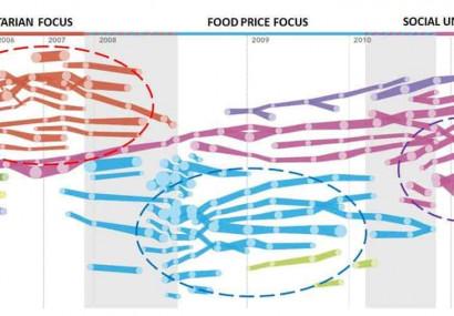 foodsecurityPLNY