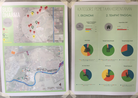 Data in Action: When Communities Engage in Mapping Urban Villages 1