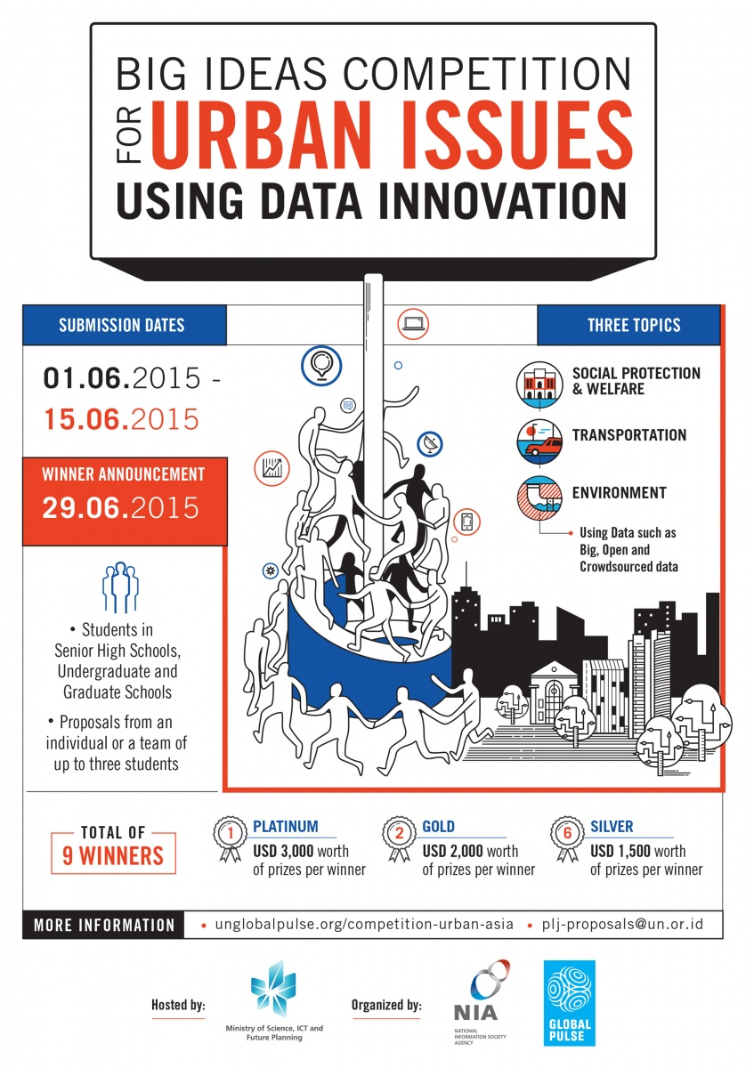 Data Innovation Competition for Asia Urban Issues: Call for Submissions 1