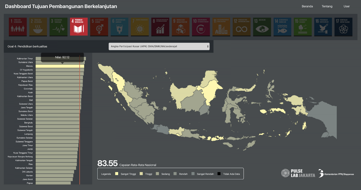 Indonesian Government Develops a Monitoring Dashboard for the SDGs 1
